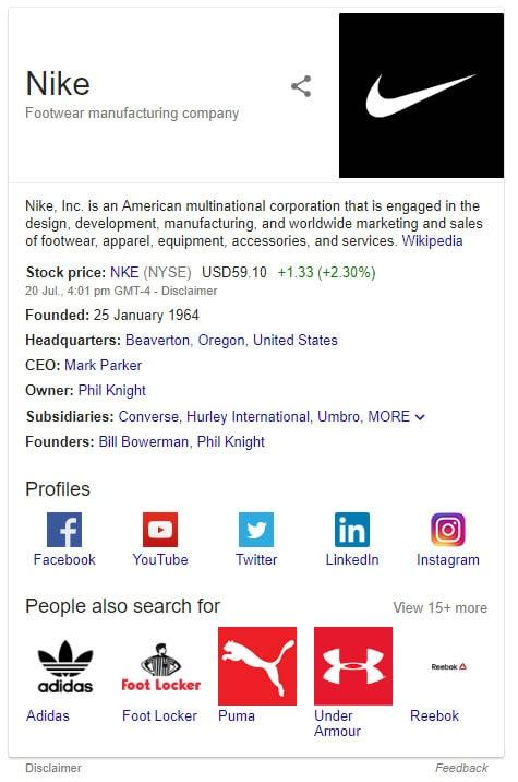 Brand Knowledge Graph Panel