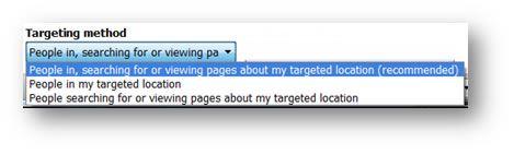 Targeting Method