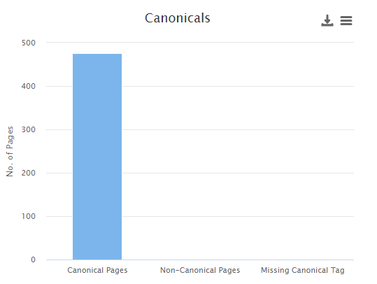 Canonical Tag Crawl Data