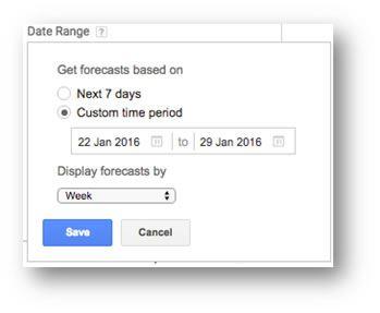 Date Range Forecasts