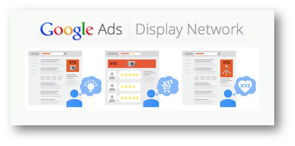 Display Network Image Ads
