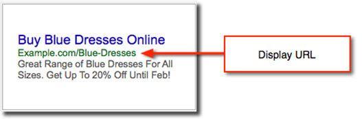 Display URL