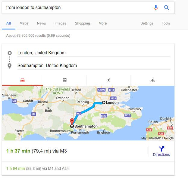 Featured Snippets Travel Box