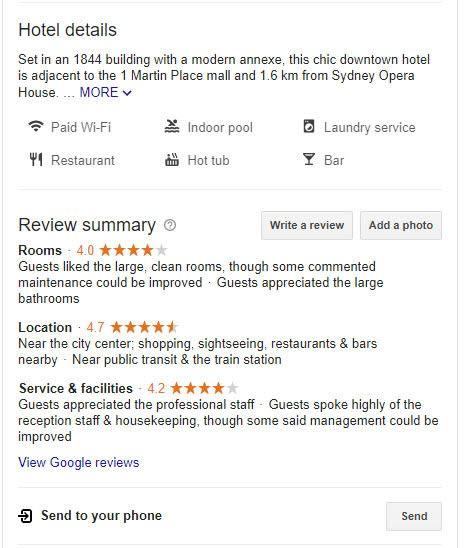 Google Hotel Listings