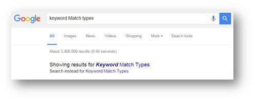 Keyword Matching
