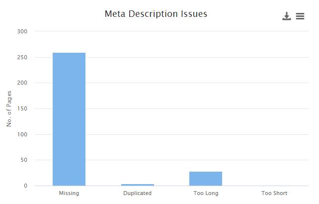 Meta Description Crawl Data