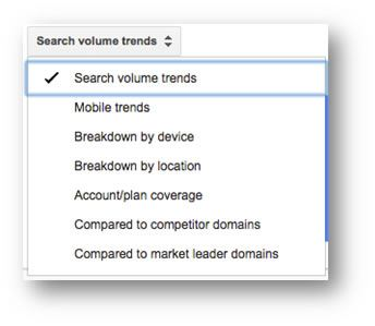 Search Volume Trends