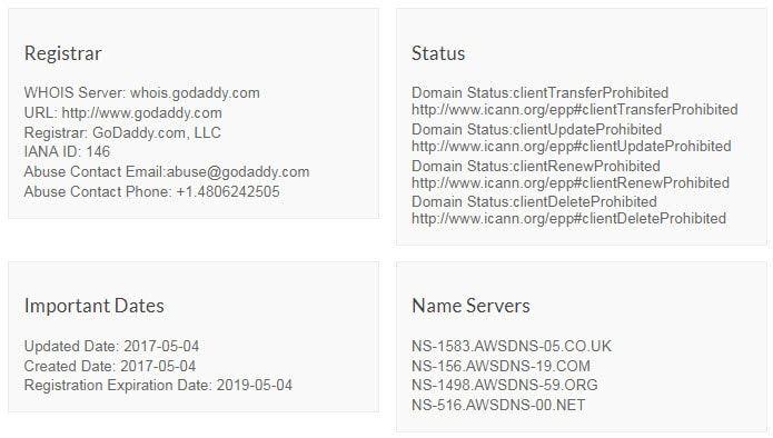 External Website Duplcication